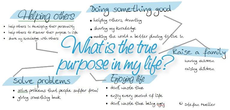 purpose of my life essays